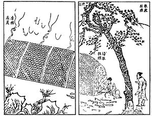 Inkstick - Image from the 15th-century technical document Tiangong Kaiwu (天工開物) detailing how pine is burned in a furnace at one end and its soot collected at the other.