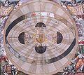 1660 engraving Scenographia Systematis Copernicani.jpg