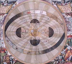 Cosmology (philosophy) - Scenographia Systematis Copernicani, engraving