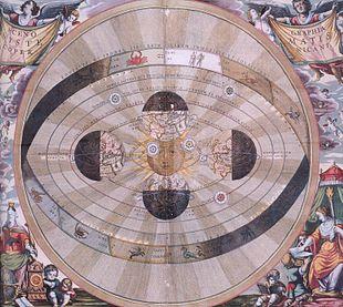 L'universo concentrico elaborato da Copernico