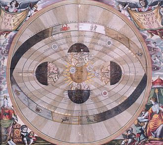 Cosmology (philosophy) - Scenographia Systematis Copernicani, engraving