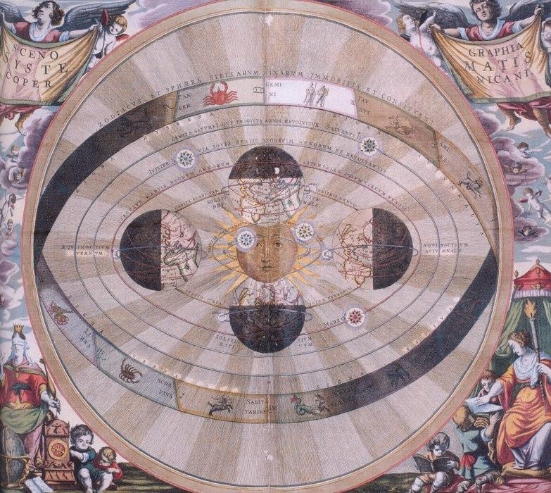1660 engraving Scenographia Systematis Copernicani