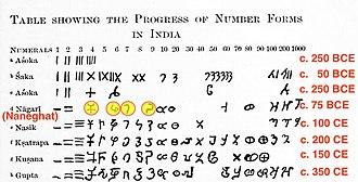 Pdf project further mathematics