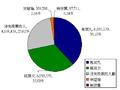 2012年中華民國總統選舉結果圖.png