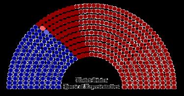 67th United States Congress - Wikipedia