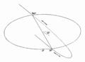 ARAGO Francois Astronomie Populaire T2 djvu 0306 Fig186.png