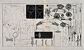 A sheet showing optical instruments, eye examinations, diagr Wellcome V0015918.jpg
