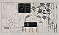 A sheet showing optical instruments, eye examinations, diagr Wellcome V0015918.jpg