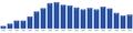 Aappilattoq-qaasuitsup-population-dynamics.png