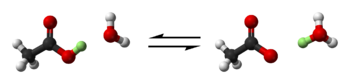 Acetic acid, CH3COOH, is composed of a methyl group, CH3, bound chemically to a carboxylate group, COOH. The carboxylate group can lose a proton and donate it to a water molecule, H20, leaving behind an acetate anion CH3COO- and creating a hydronium cation H3O . This is an equilibrium reaction, so the reverse process can also take place.