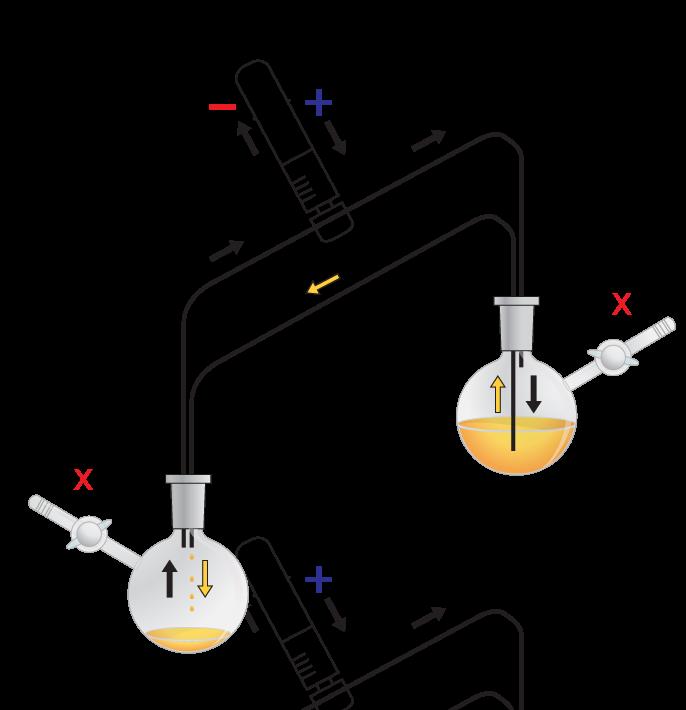 Air sensitive cannula - syringe valve 1