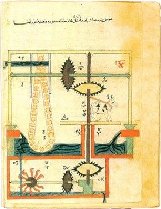 Ismail al-Jazari - Image: Al Jazari Automata 1205