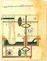 Al-Jazari Automata 1205.jpg
