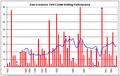 Alan Davidson graph.png