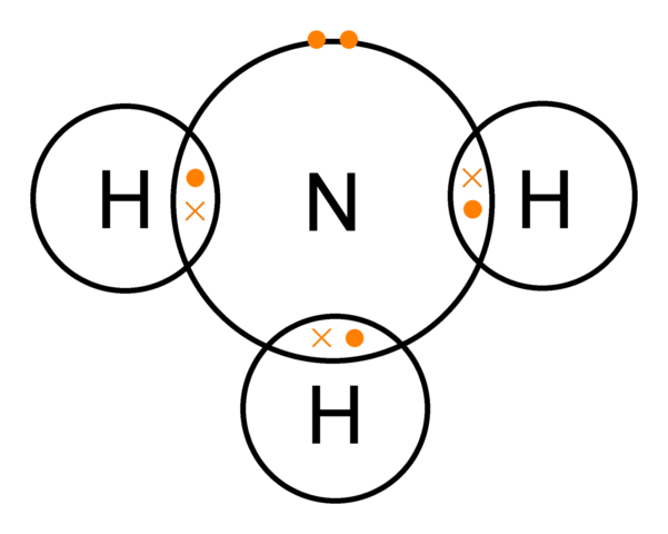 File Ammonia 2d Dot Cross Wikimedia Commons