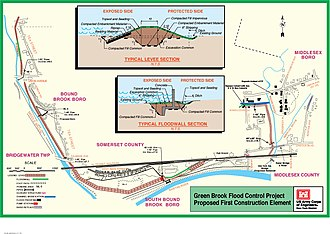 Green Brook Flood Control Project - The proposed flood control measures in Bound Brook, New Jersey