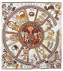 Calendrier Hebraique 5779.Calendrier Hebraique Wikipedia