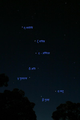 Big dipper with Sanskrit names.png