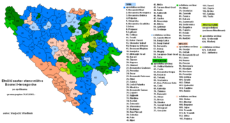 Demographic history of Bosnia and Herzegovina - Image: Bosnaetno 61