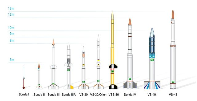 file brazilian sounding rockets shapes jpg wikimedia commons