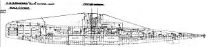 British R-class submarine - Image: British WWI Submarine Plan R1 4