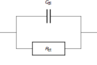 Dielectric spectroscopy - Fig. 2: Equivalent circuit for a redox reaction without mass-transfer limitation