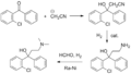 Clofedanol synthesis.png