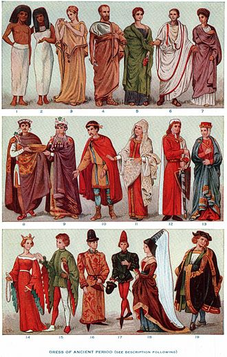 Clothing - Clothing in history, showing (from top) Egyptians, Ancient Greeks, Romans, Byzantines, Franks, and 13th through 15th century Europeans.