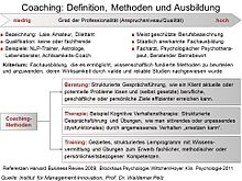 220px Coaching Definition Methoden Ausbildung