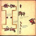Codex Borbonicus (p. 27).jpg