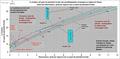 Cx linéaire prismes rectangulaires en régime de Stokes d'après Sunada et coll.png