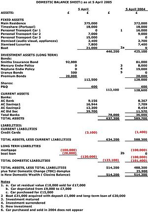 English: Sample Domestic Balance Sheet (DBS)to...