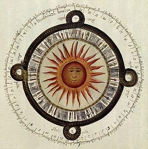 Illustration on the méxican ancient calendar f...