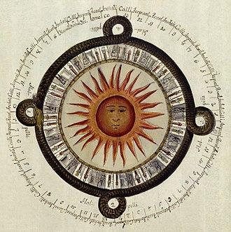 Mesoamerican calendars - Image of an ancient Mexican calendar