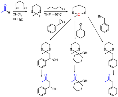 Dithiane synthesis mechanism amino acid hormone synthesis