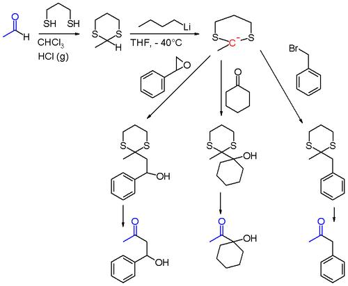 Dithian-Chemie