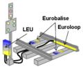 ETCS + Euro-Signum.PNG