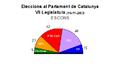 Eleccions parlament catalunya-2003-escons.PNG