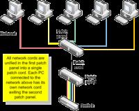 200px-EthernetPatchPanelDiagram.png