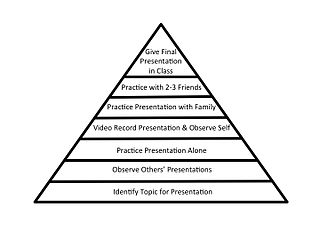 Exposure hierarchy