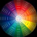 Farbkreis mit CMYK-Werten.png