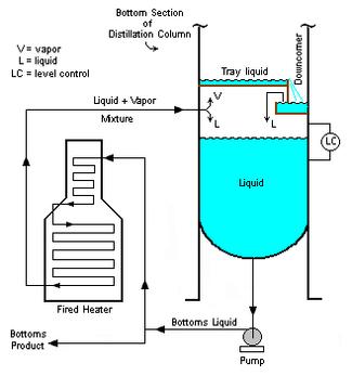 Refrigeration Steam Ejector Refrigeration