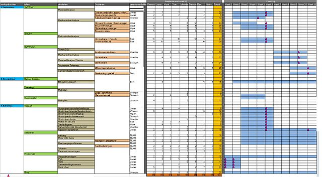 A Gantt Chart Is: GANTT.jpg - Wikimedia Commons,Chart