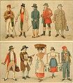 Geschichte des Kostüms (1905) (14767173655).jpg