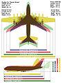 Giant Plane Comparison.jpg