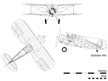 Orthographic projection of the Gladiator Mk.I
