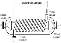 finned tube heat exchanger design calculation pdf