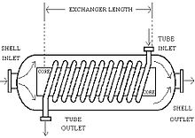 Heat exchanger - Wikipedia