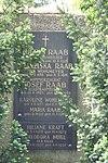 Hauptfriedhof St. Pölten - Familiengrab Wohlmeyer-Raab 02.jpg