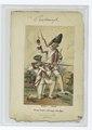 Herzog Joseph v. Lothrington Inftr. Rgmt. - Musketier, Grenadier (NYPL b14896507-90068).tiff